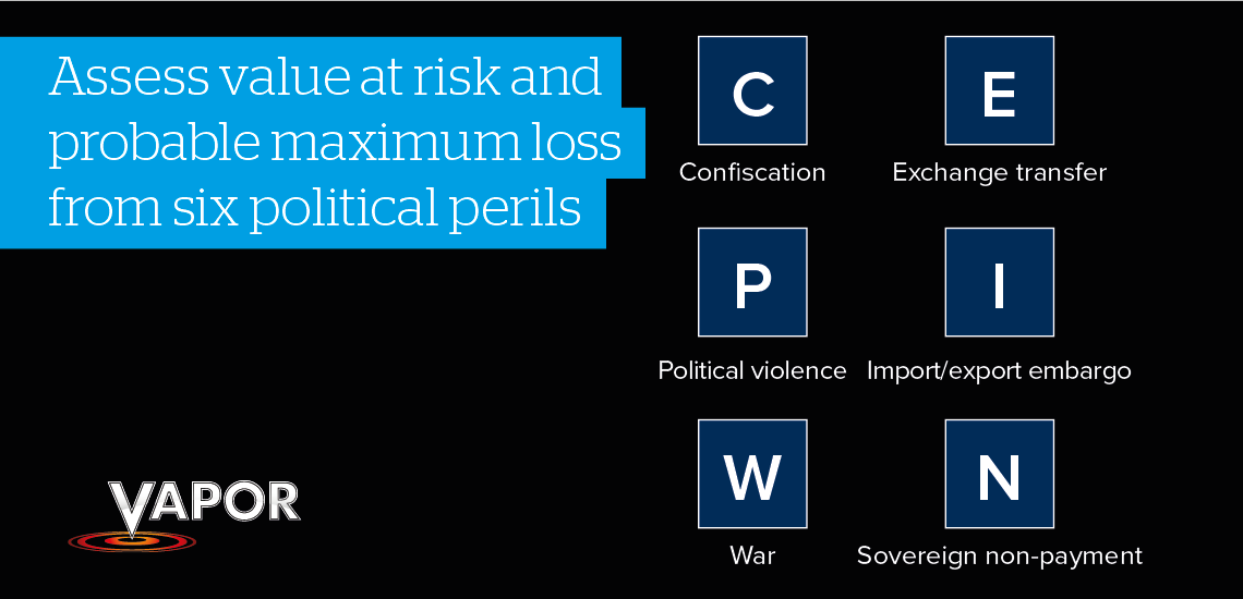 Assess value at risk and probable maximum loss from six political perils