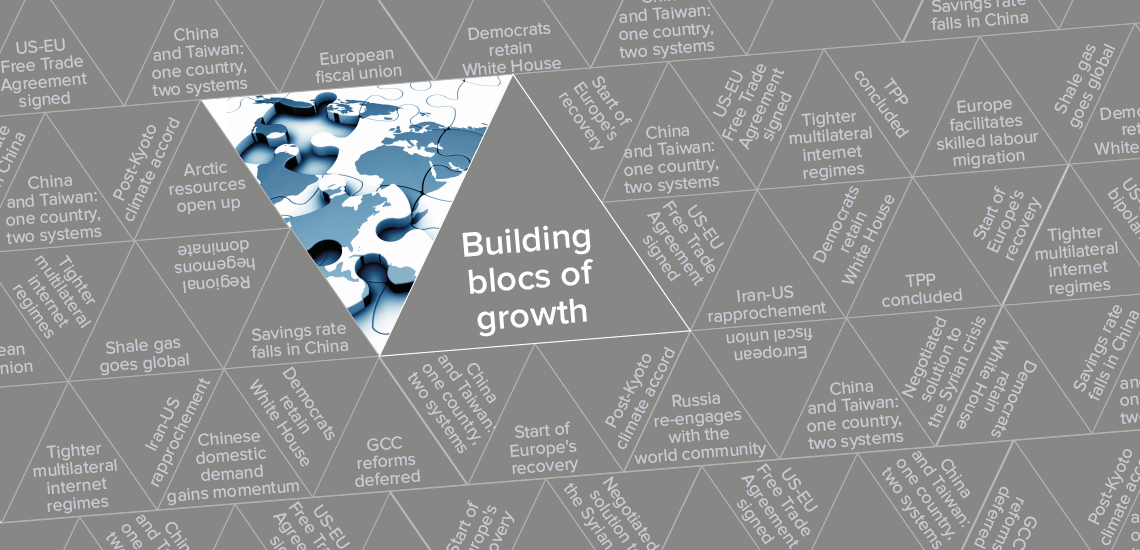 """Building blocs of growth"" comprising tessellating triangles of world events"