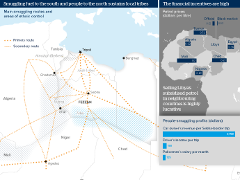 Graphic Analysis exploring people smuggling in Libya