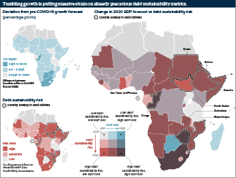 Infographic exploring heightened debt sustainability risks across Africa